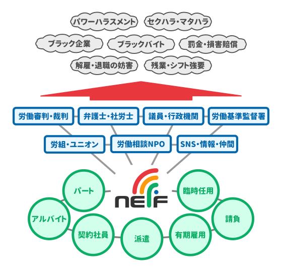 neff_image