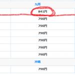 2019年10月1日から福岡県の最低賃金は841円です