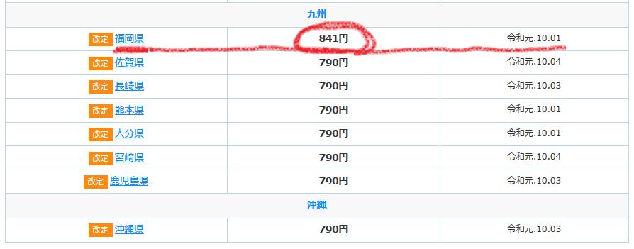 2019年10月1日から福岡県の最低賃金が時給841円です。